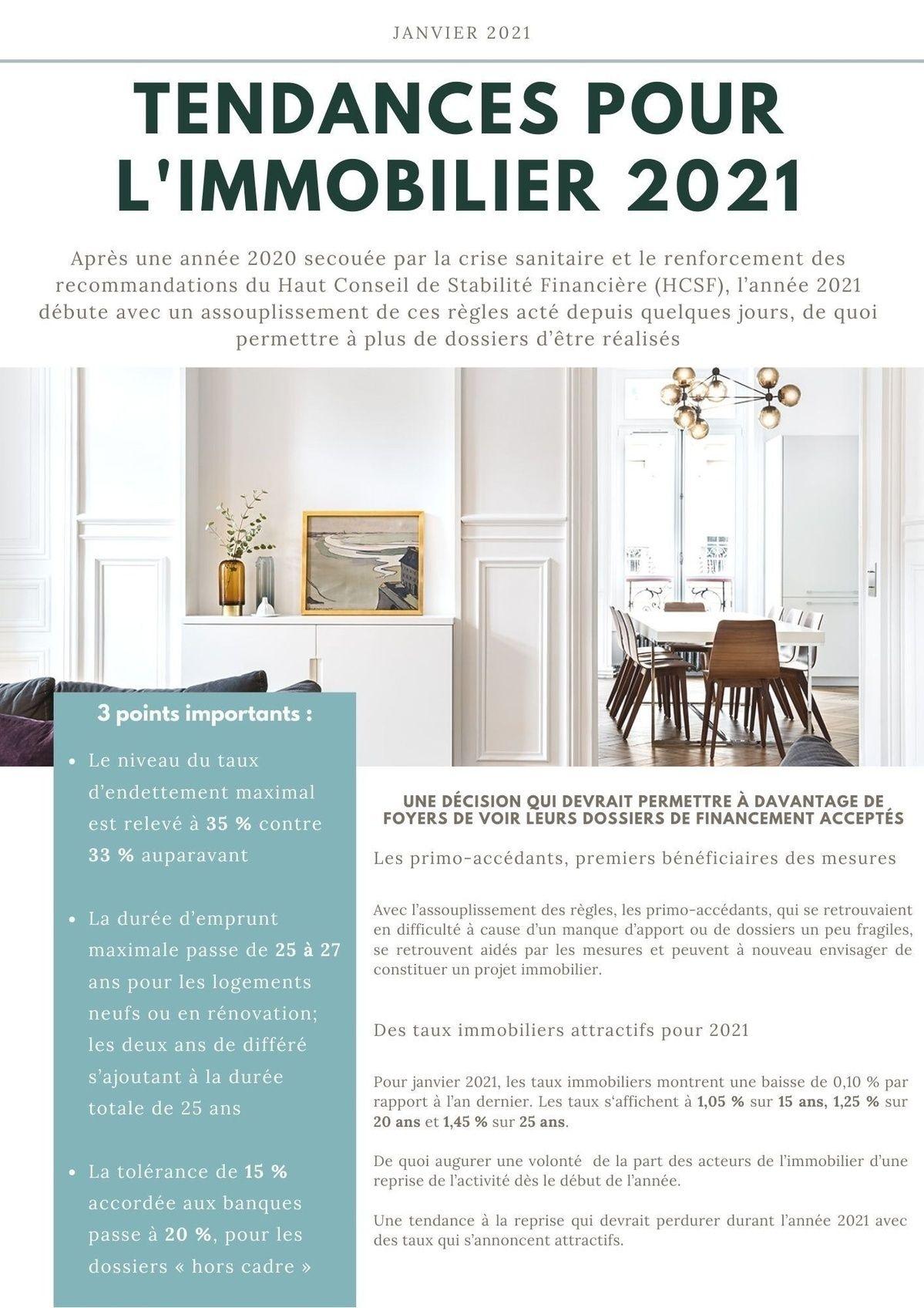 Tendance pour l'immobilier 2021